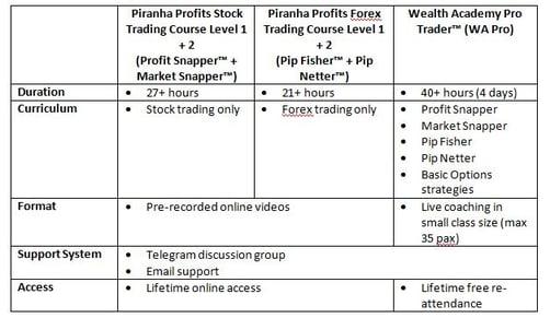 cryptocurrenting trading malaizija
